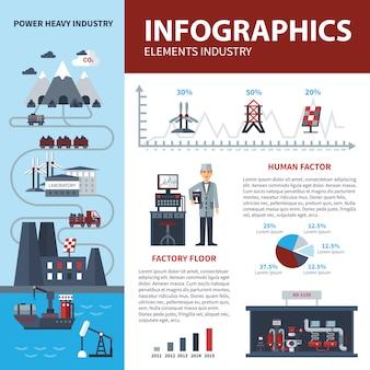 Infografía de energía e industria