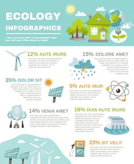 Infografía de energía ecológica