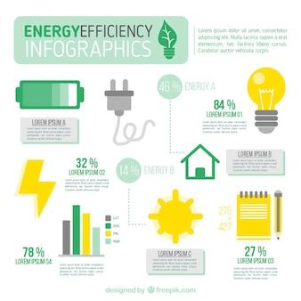 Infografía de energía renovable en diseño plano