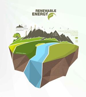 Infografía de energías renovables con elementos del agua del sol, viento y tierra.