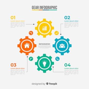 Infografía de engranaje