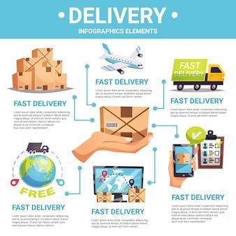 Infografía de entrega urgente