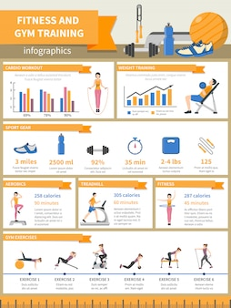 Infografía de entrenamiento de gimnasio y gimnasio
