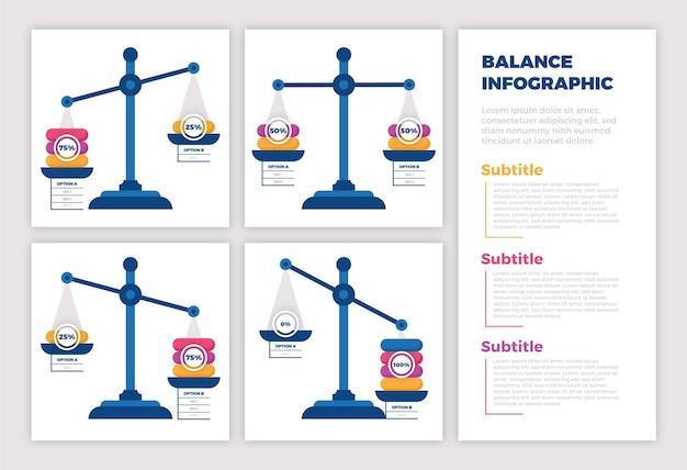 Infografía de equilibrio