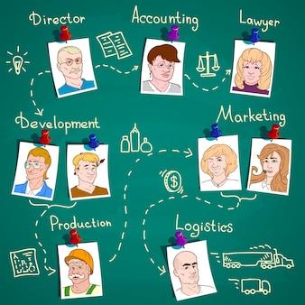 Infografía del equipo de negocios