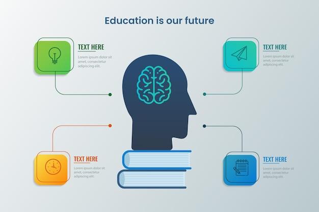 Infografía escolar dibujada a mano