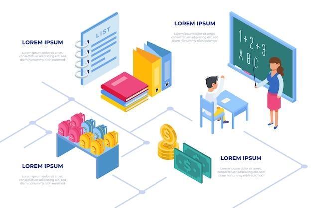 Infografía escolar de estilo isométrico.