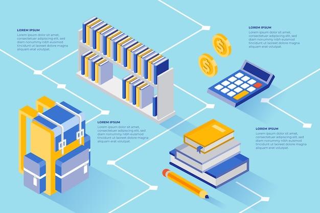 Infografía de la escuela de diseño isométrico.