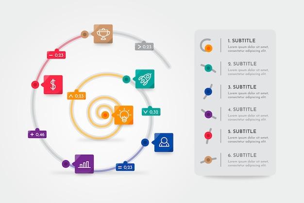 Infografía espiral con colores y texto.