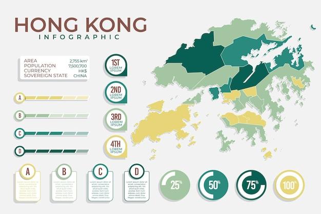 Infografía de estadísticas del mapa de hong kong