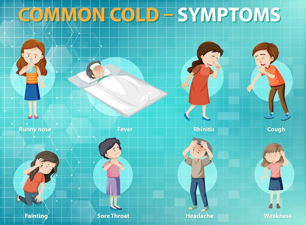 Infografía de estilo de dibujos animados de síntomas de resfriado común