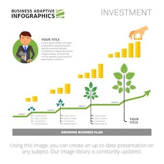 Infografía de estrategia con cuatro pasos