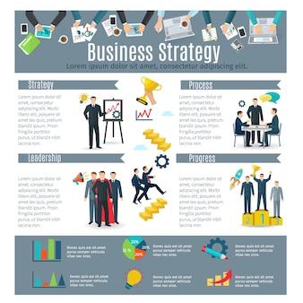 Infografía de estrategia empresarial con símbolos de proceso y progreso