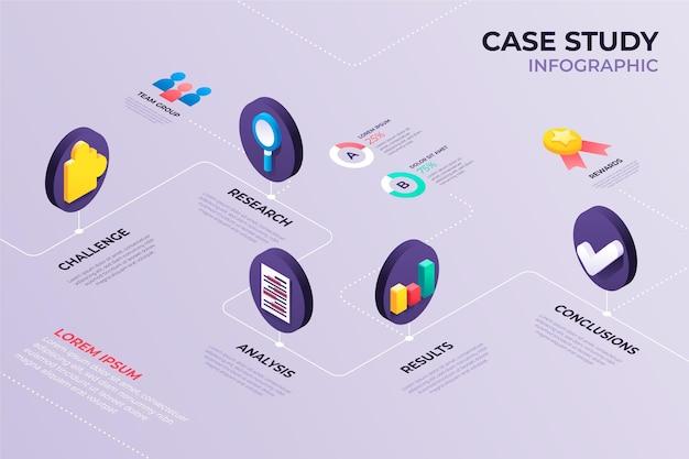 Infografía de estudio de caso isométrico.