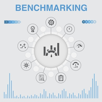 Infografía de evaluación comparativa con iconos. contiene iconos como proceso, gestión, indicador