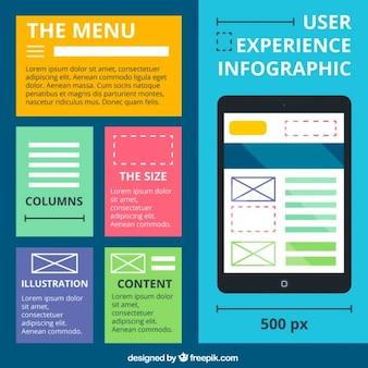 Infografía de experiencia de usuario con dispositivo