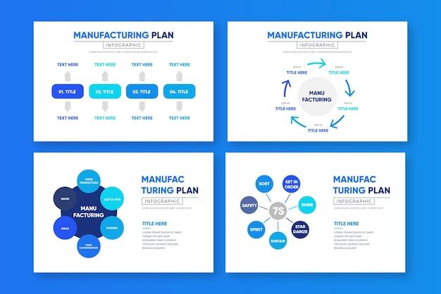 Infografía de fabricación