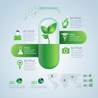 Infografía de farmacia verde