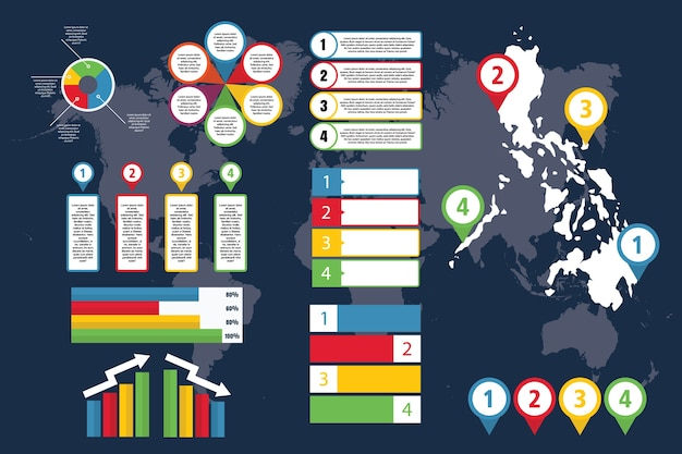 Infografía de filipinas con mapa para negocio y presentación.