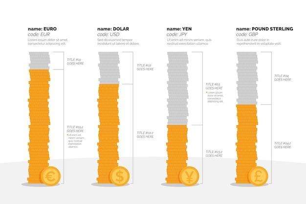 Infografía de finanzas con monedas