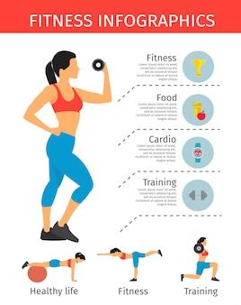 Infografía de fitness en diseño plano