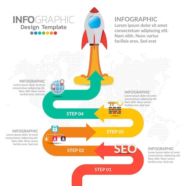 Infografía de flujo de trabajo de línea de tiempo de negocios