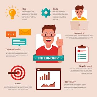 Infografía de formación laboral de prácticas con ilustraciones