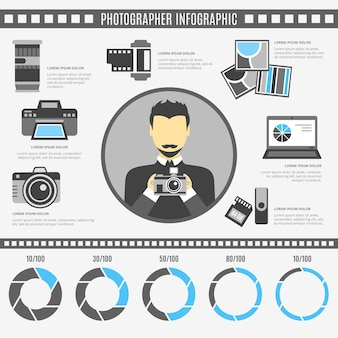 Infografía de fotógrafo
