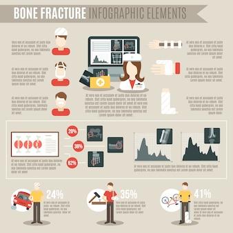 Infografía de fractura ósea