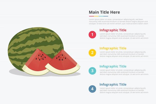 Infografía de frutas de melón de agua.