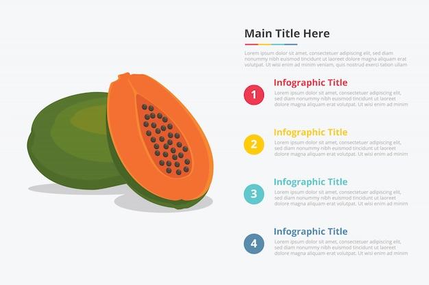 Infografía de frutas de papaya con algún punto de descripción del título.