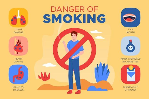 Infografía de fumar con señal de prohibido