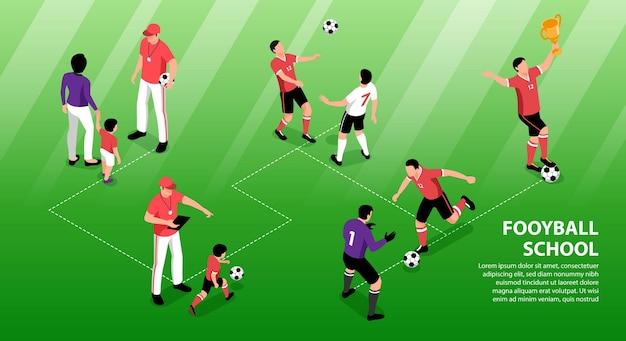 Infografía de fútbol isométrica con texto editable y personajes de jugadores jóvenes con entrenadores y trofeo.