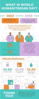 Infografía general creativa que es el día mundial humanitario.