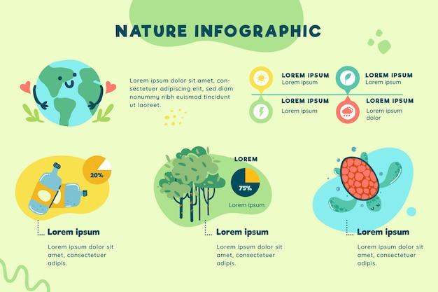 Infografía general de naturaleza ecología colorida vector gratuito
