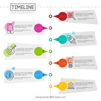 Infografía geométrica de la línea de tiempo