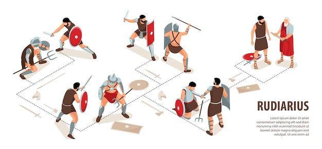 Infografía de gladiadores de roma antigua isométrica con texto editable y diagrama de flujo con personajes humanos de la ilustración de guerreros rudiarius