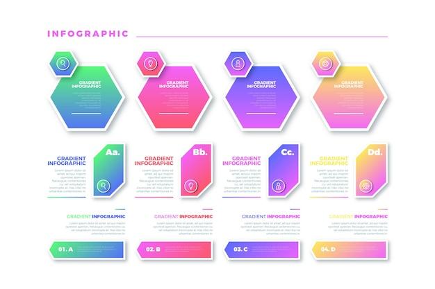 Infografía de gradiente