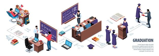 Infografía de graduación isométrica con diagrama de flujo de profesores y estudiantes, personajes de matemáticas, libros de formas y texto editable, ilustración vectorial
