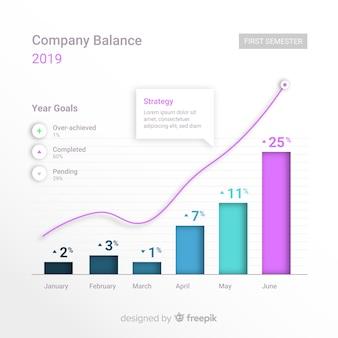 Infografía de gráfico de barras