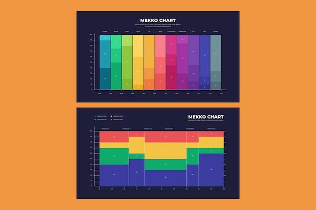 Infografía de gráfico mekko