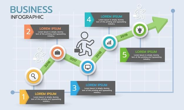 Infografía de gráfico de negocios. plantilla de infografía timeline.