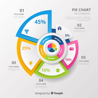 Infografía de gráfico de sectores