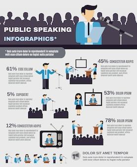 Infografía de hablar en público