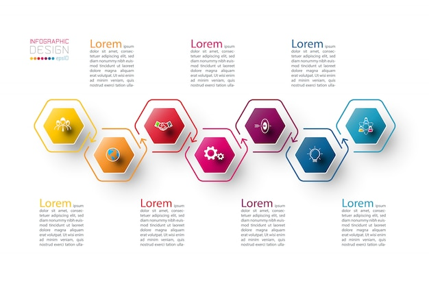 Infografía hexagonal, siete pasos.