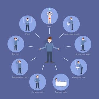 Infografía de higiene con figura masculina y elementos de cuidado facial y corporal ilustración vectorial