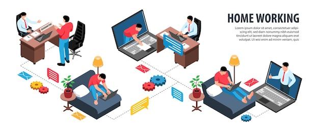 Infografía de hogar de trabajo en casa isométrica