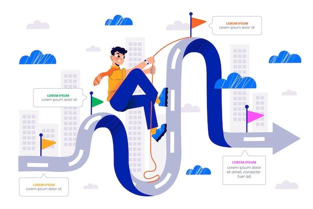 Infografía de hoja de ruta dibujada a mano con carácter