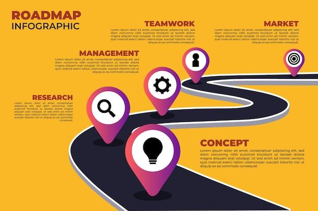 Infografía de hoja de ruta plana