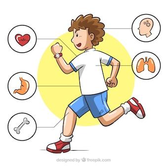 Infografía de hombre corriendo con diferentes opciones